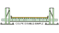 Location de pont coupe double-simple